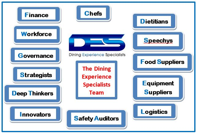 Dining experience chef, dietitian saffety auditor